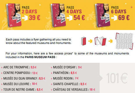 cat-costa-paris-museum-pass