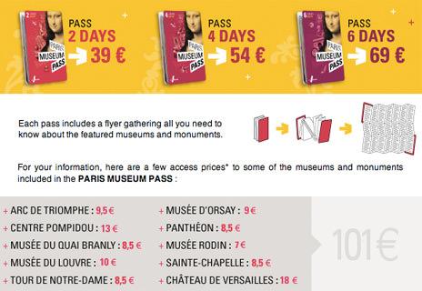 cat-costa-paris-museum-pass